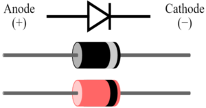 Read more about the article Semiconductor Diode